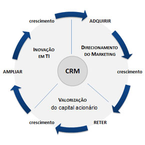customer relationship management in e commerce pdf